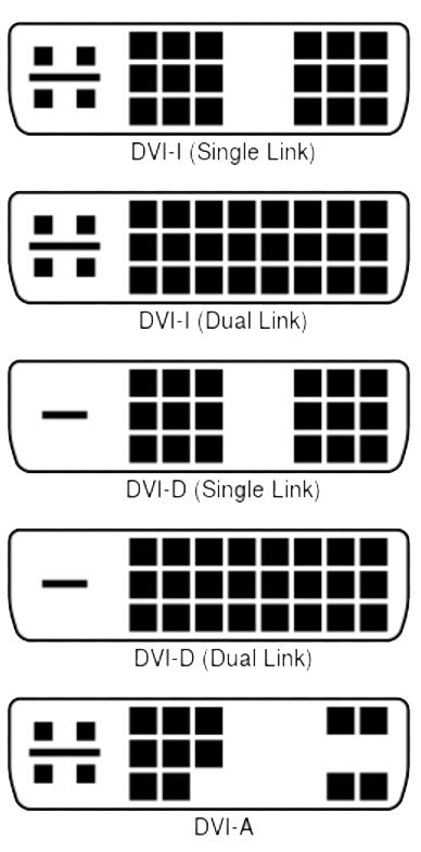 Anschlüsse PC-Monitore DVI